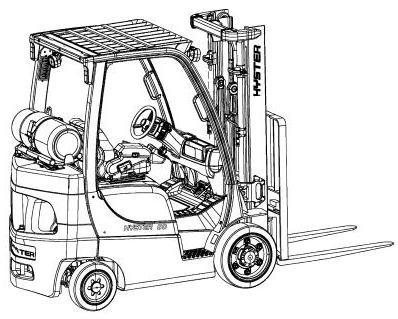 Hyster L177 Series: H2.0FT (H40FT), H2.5FT (H50FT), H3.0FT (H60FT), H3.5FT (H70FT) Service Manual