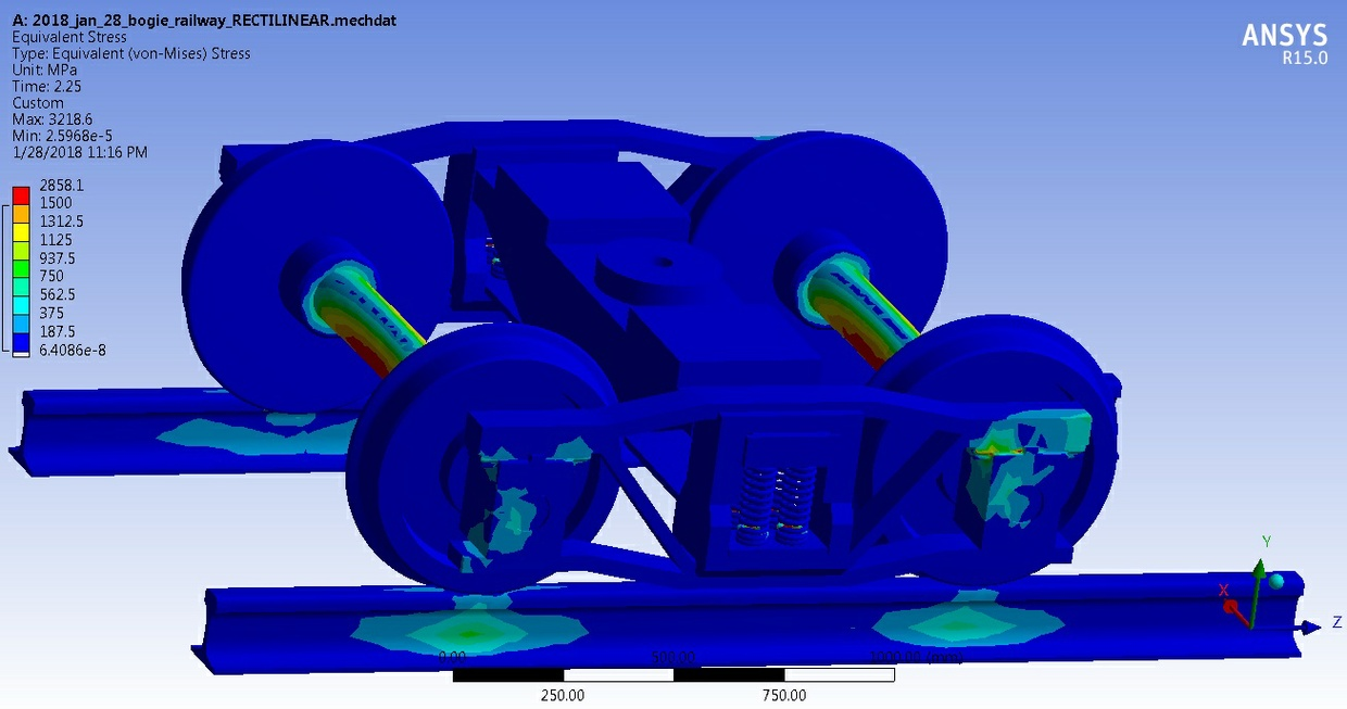 MECHDAT file and 3D model for Train bogie travel with rotation of wheels on tracks