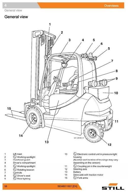 Still Explosion Protected Truck RX60-40,-45,-50: 6327 6328 6329 6330 6367 6368 6369 User manual