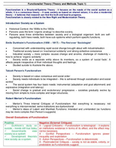 Theory and Methods Revision Notes and Summary Grids
