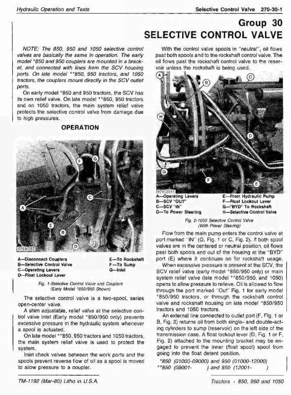 john deere 950 manual pdf