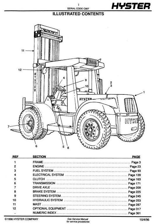 Hyster C007: H7.00HS, H7.50H, H8.00H, H9.00H, H10.00H, H11.50H, H12.50H, P7.00B, P9.00B Parts Manual