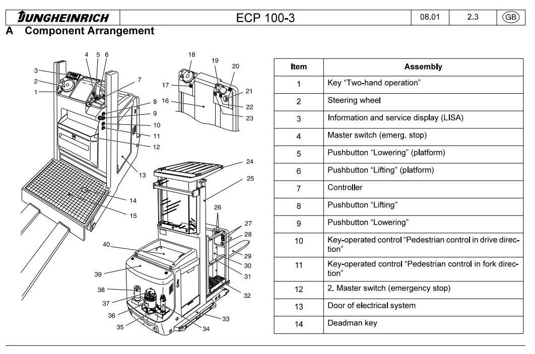 Jungheinrich Pedestrian Pallet Truck Type ECP 100-3 (05.1998-06.2004) Workshop Service Manual