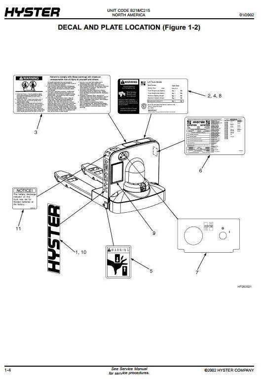 Hyster Electric Walkie B218, C215 Series: W40Z (B218), W45Z (C215) Spare Parts List, EPC