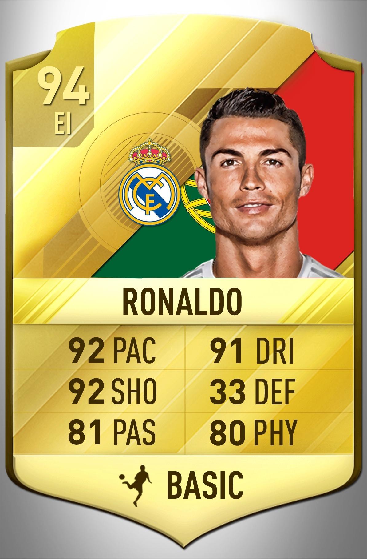 FIFA 19 CONCEPT CARDS v1