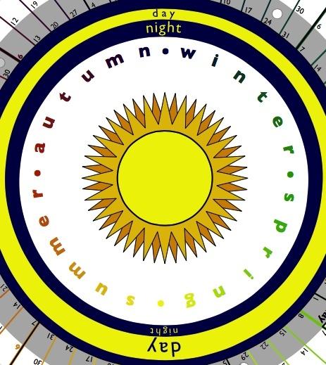 2016 Circular Calendar celebrating natural cycles