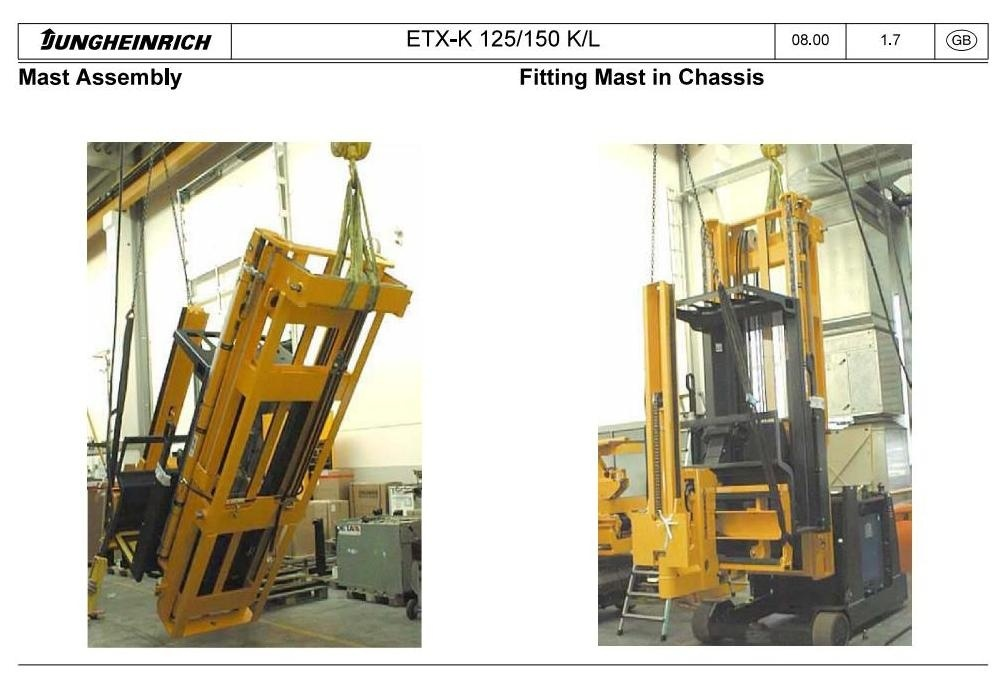 Jungheinrich Order Picker EKS 513 , EKS 515 , EKS 515K Workshop Service Manual
