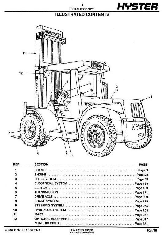 Hyster C007: H7.00HS, H7.50H, H8.00H, H9.00H, H10.00H, H11.50H, H12.50H, P7.00B, P9.00B Parts List