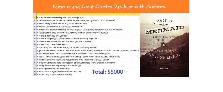 Famous and Great Quotes Database with Authors (Total Quotes: 55000+)