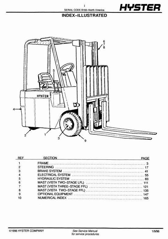 Hyster Forklift B160 Series: J25A, J25B, J30A, J30AS, J30B, J30BS, J35A, J35B Spare Parts List EPC