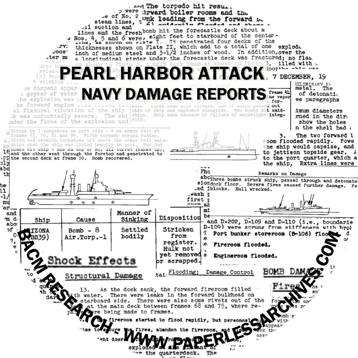 World War II: Pearl Harbor Attack Damage Reports & Photos