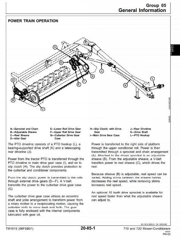 John Deere Mower-Conditioner: 710, 720 Workshop Service Manual (tm1619)