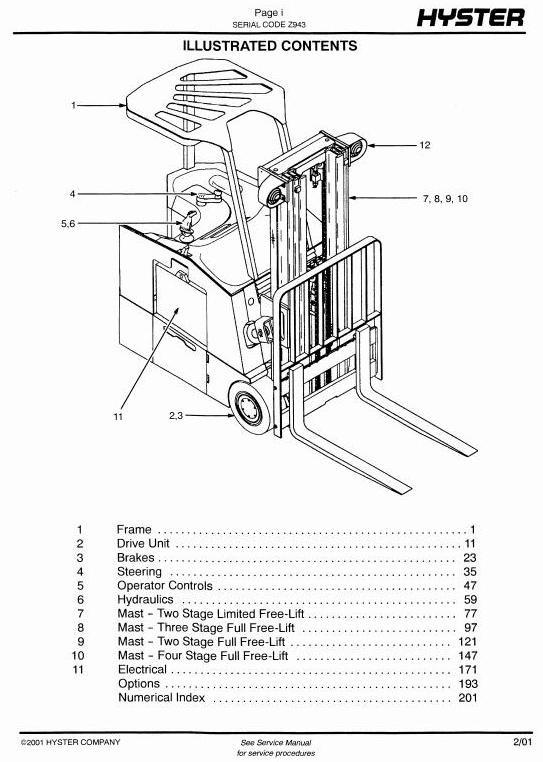 Hyster Forklift Truck Type Z943: E30FR, E30FR-24, E35FR, E40FR, E45FR, E50FR Spare Parts List EPC