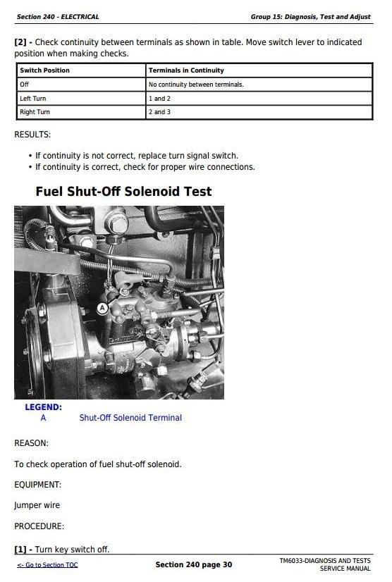 John Deere 5425, 5625, 5725 Narrow, Orchard & HC Tractors Diagnosis & Tests Service Manual (TM6033)