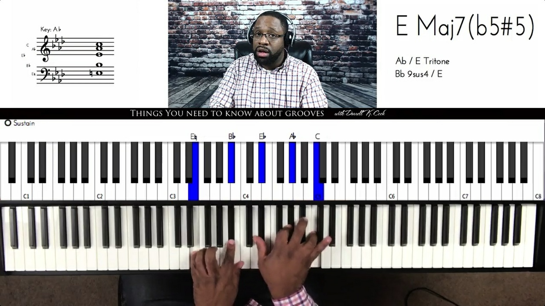 Essential Gospel Piano Movements