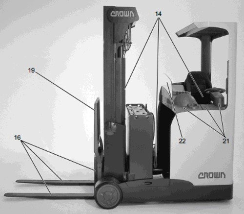 Crown ESR4000 Series Forklift Service Repair Manual