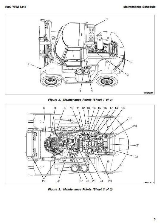 Yale nr035 Manual