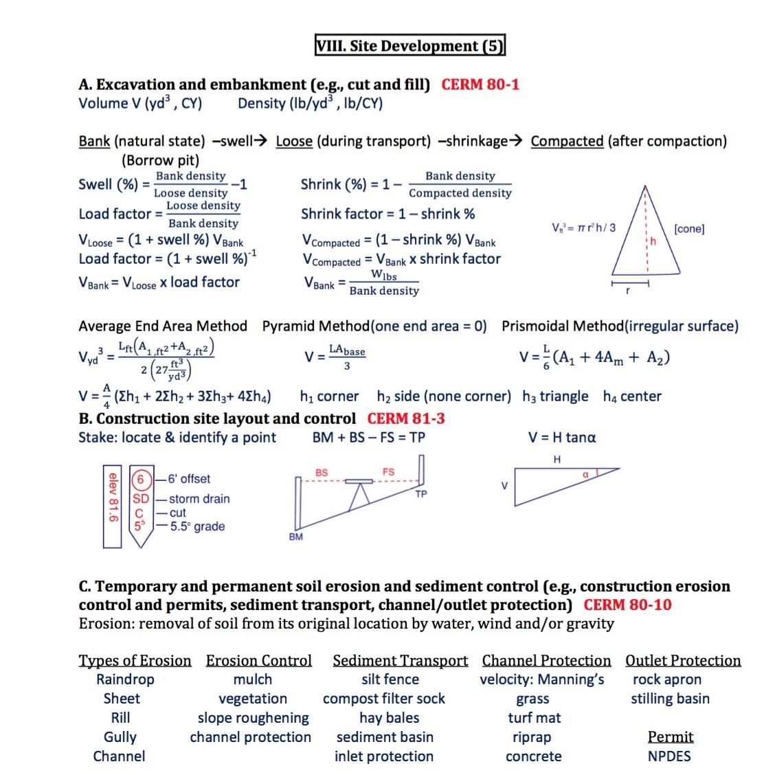 PE 8 Hour Formula Sheet - AM