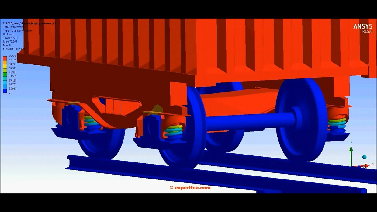 MECHDAT file and 3D model for train bogie
