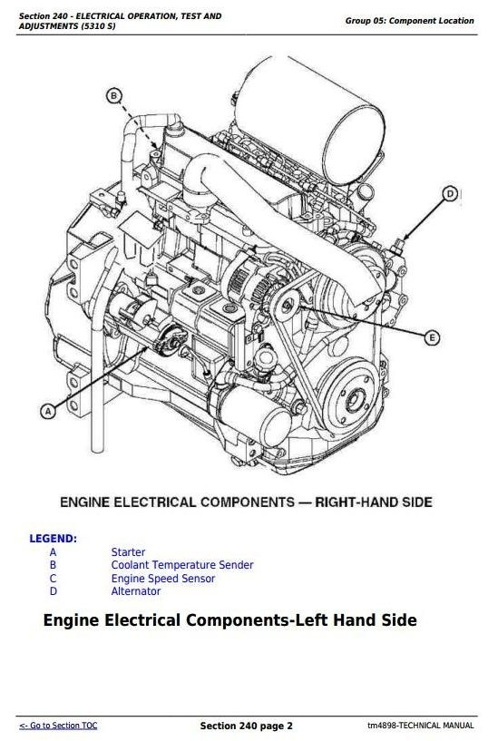 John Deere 5203S, 5310, 5310S India Tractors Diagnostic and Repair Technical Manual (tm4898)