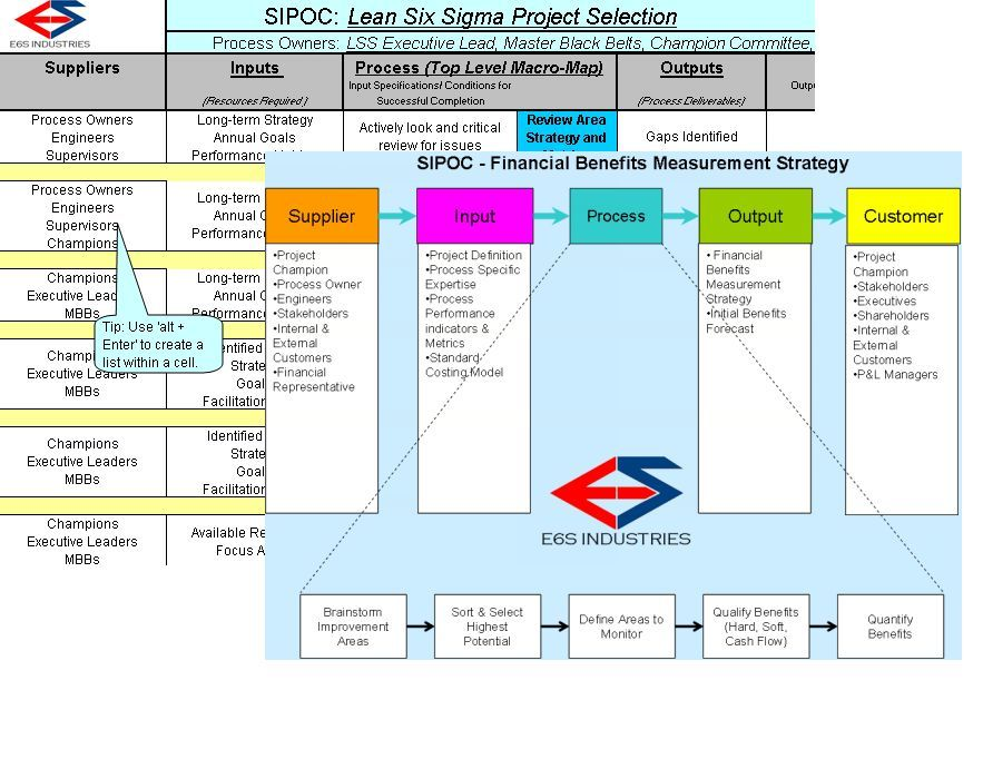 E6S SIPOC Template