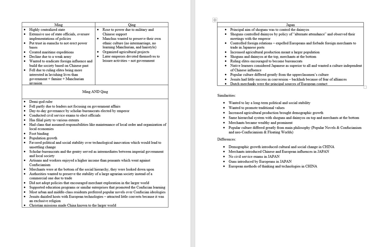 APWH - Chapter 26 Notes