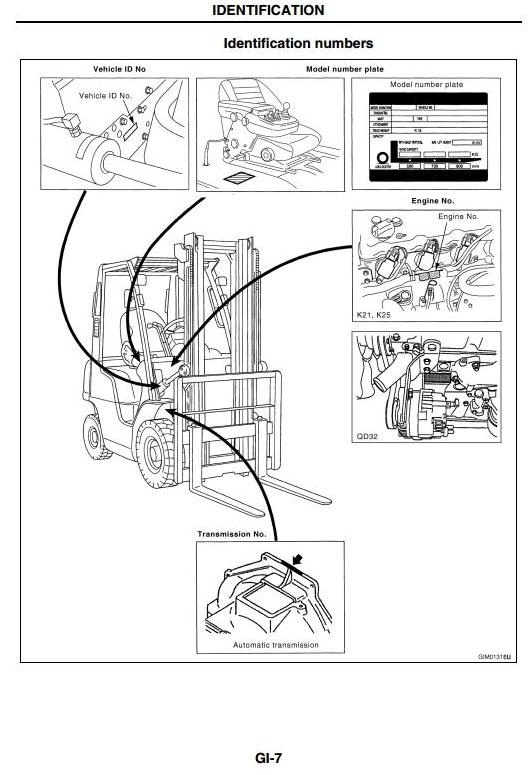 Nissan P/Y1D1A15/18, U1D2A20L/25L, UG1D2A30L/32L, Y1D2A20/25, YG1D2A30/32 Service Manual