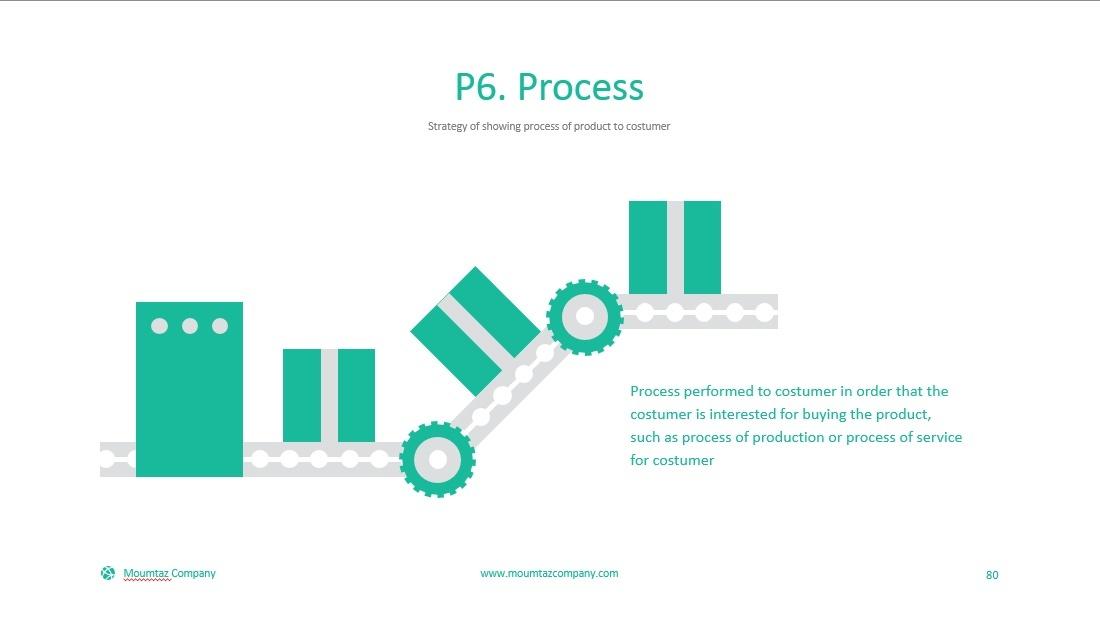 RealWording PowerPoint Presentation Template