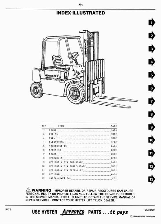 Hyster Forklift B177 Series: H2.00XL (H40XL), H2.50XL (H50XL), H3.00XL (H60XL) Spare Parts List