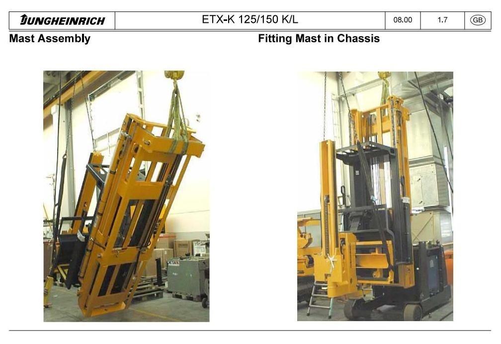 Jungheinrich Electric Three-way Order Picker EKX 513, EKX 515, EKX 515K Workshop Service Manual