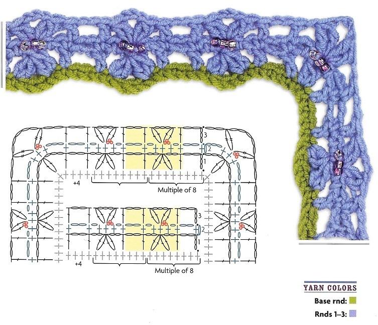 Crochet Flower & Bead Edging