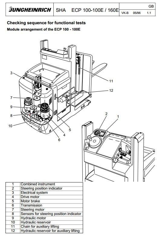 Jungheinrich Pedestrian Order Picker Type ECP 100 , ECP 100E, ECP 160E Workshop Service Manual