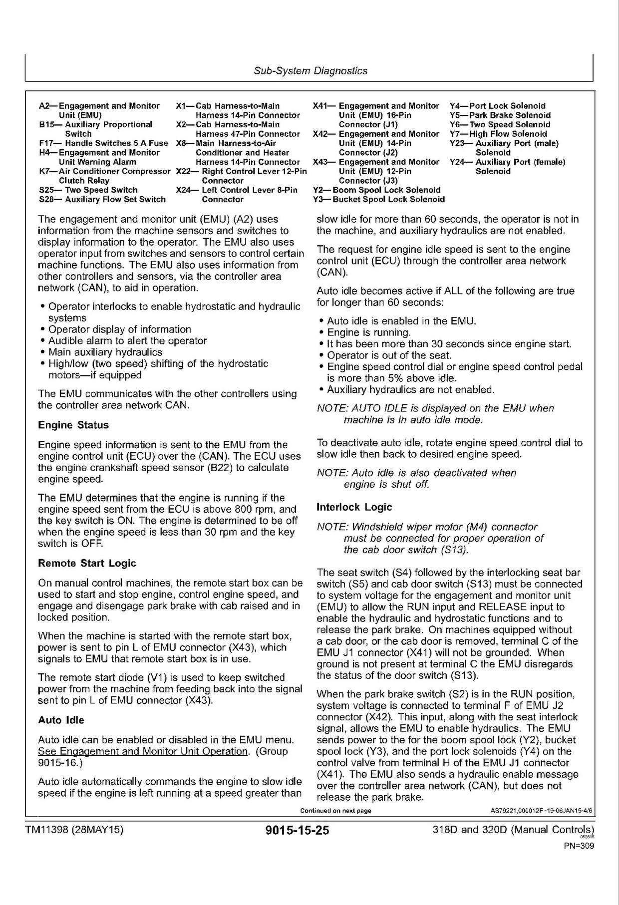 Pdf Download John Deere 318D, 319D, 320D and 323D Skid Steer Loader Operation Test Manual TM11398