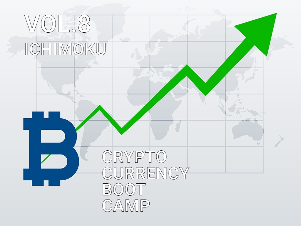 CryptoBootCamp Vol.8 - Ichimoku - Part 8.2 / 8.3