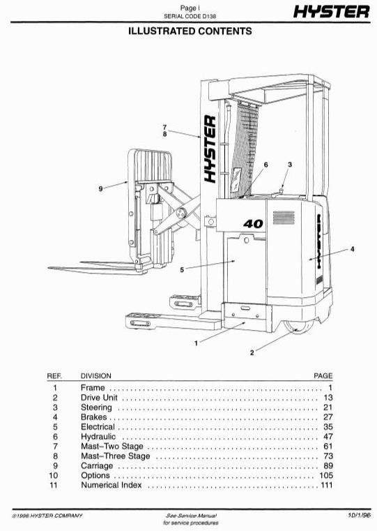 Hyster Electric Reach Truck D138 Series: N40FR, N45FR, N50FA Spare Parts List (EPC)