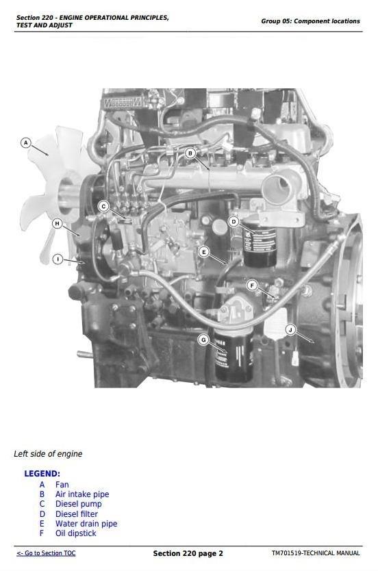 John Deere 500, 504, B550 and B554 Tractors Technical Repair Manual (TM701519)