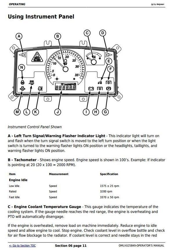John Deere 1023E and 1025R Compact Utility Tractor Operator's Manual North American (OMLVU25849)