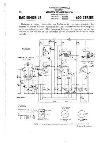 Radiomobile 601T Service Schematics