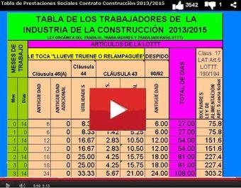 Tabla de prestaciones de la construccion 2015 2017