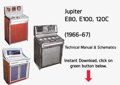 Jupiter E80, E100, 120C