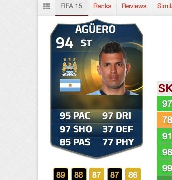 Personalised Fifa Card
