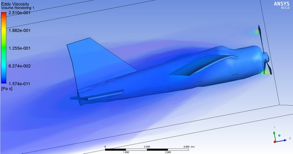 ANSYS CFX project file
