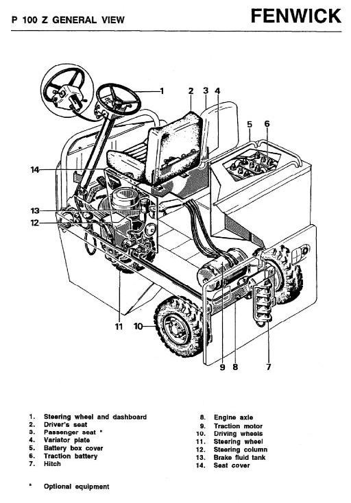 Linde Electric Tractor Type 369: P100 Operating Instructions (User Manual)