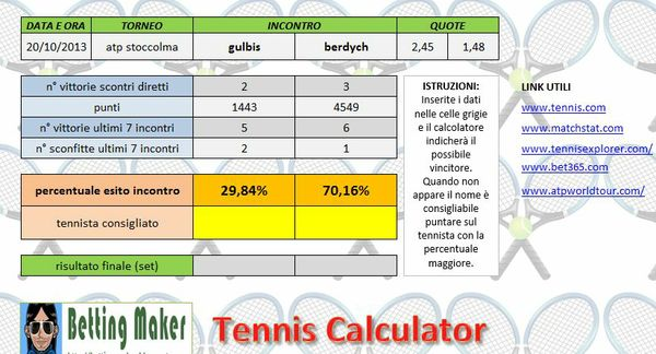 Tennis Calculator