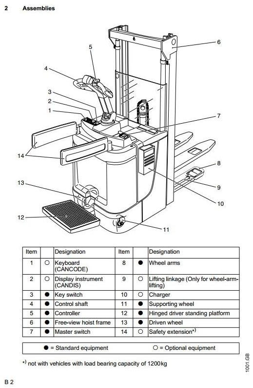 Jungheinrich Electric pedestrian stacker Type ERC / ERC Z 12 / 14 / 16 Workshop Service Manual