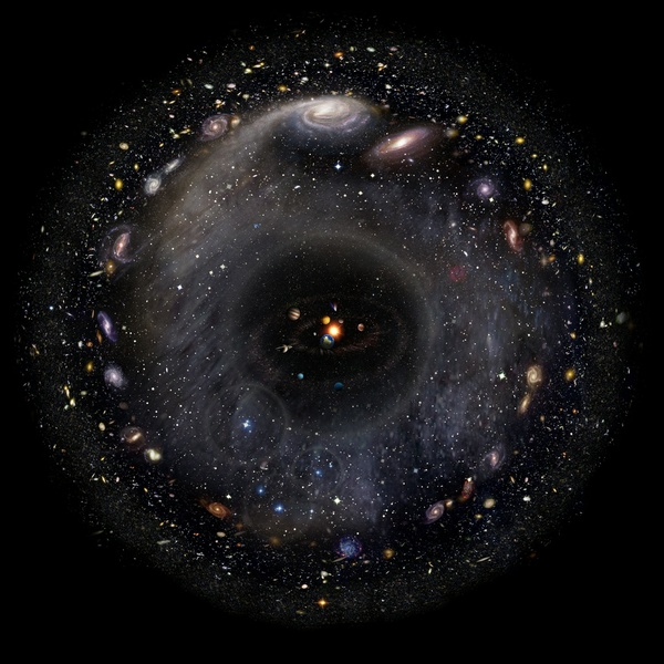 Observable Universe Illustration (no borders version) high resolution 7616px * 7616px