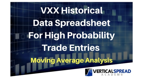 VXX Moving Average Analysis