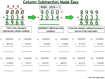 Column Subtraction Made Easy