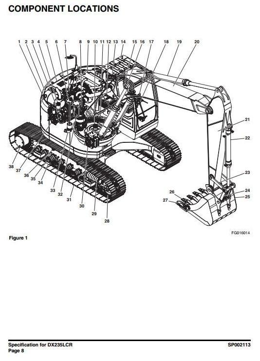 Doosan Crawler Excavator Type DX235LCR S/N: 5001 and Up Workshop Service Manual
