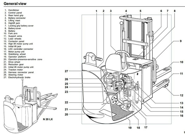 Linde Order Picker Type 149: N20L, N20LI, N20LX SN above P02003 Operating Instructions (User Manual)